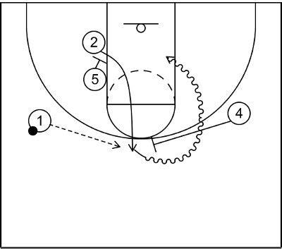 types  basketball screens hoop student