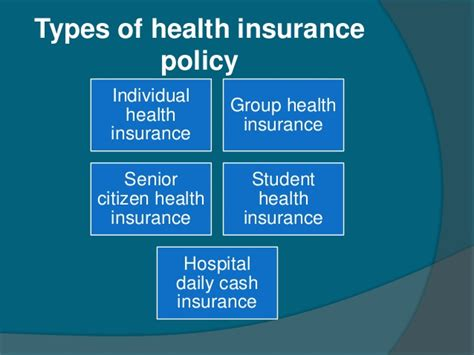 Types Of Health Insurance In India