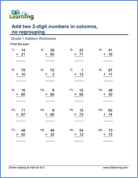 addition without regrouping worksheet for grade 1 grade 1 addition worksheets adding two 2 digit numbers