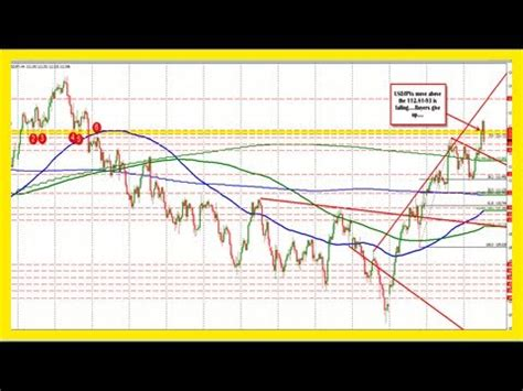 Forex News Break - Forex Auto Trading Mt4