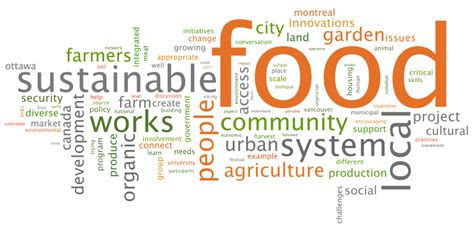 word for cuisine solutions agenda word clouds crc research