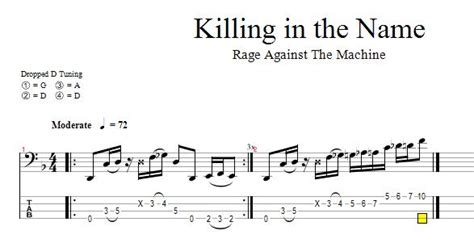 Rage Against the Machine Killing in the Name Guitar Tabs