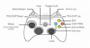 Controller Layouts  Xbox 360  Keyboard  U0026 Mouse    Hoyt
