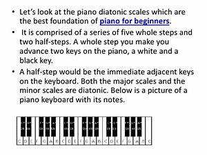 Piano For Beginners How To Build Major And Minor Piano Scales
