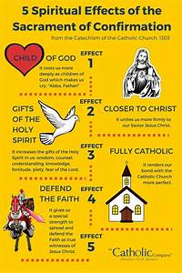 Pin On Religious Infographics