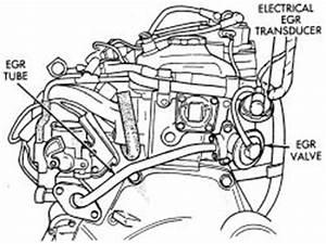 Repair Guides Emission Controls