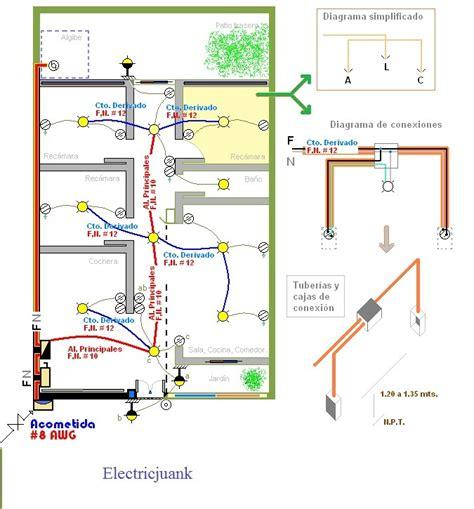 circuito electrico de una casa info taringa