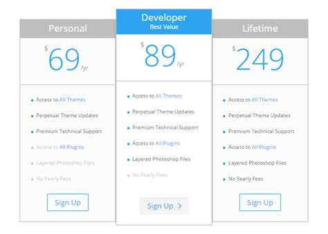 Divi Pricing Divi Builder Features 10 Plugins You Won T Need If You Re