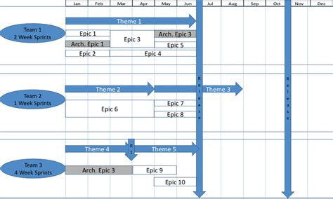 release plan template agile release plan software process and measurement
