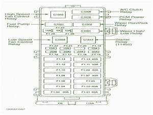 Ford Taurus Engine Wiring Diagram
