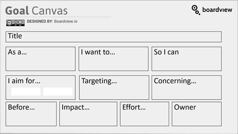 Goal Setting Template 3 Goal Setting Templates And Where To Boardview
