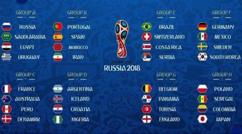 Carte Coupe Du Monde 2018 by Un Aper 231 U Sur La Coupe Du Monde De Football En Russie En