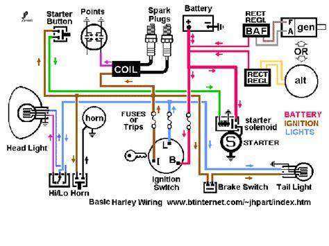Need Wiring Digram Harley Davidson Forums
