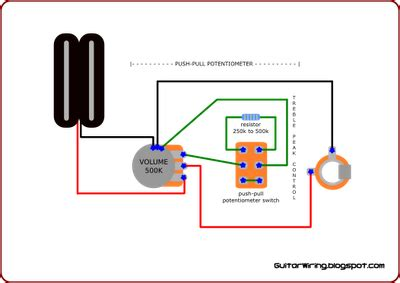 the guitar wiring diagrams and tips guitar wiring for metal maniacs guitar wiring