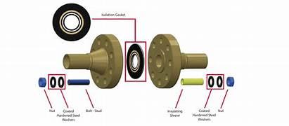 Flange Kit Isolation Kits Corrosion Dielectrics Possibility