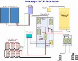 Energy Saving  Solar Panel Wiring Diagram Schematic