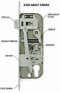 Mechanismus zámku