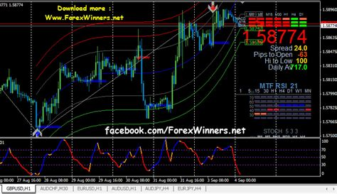 trading system mbfx version2 forex winners free downloadforex winners