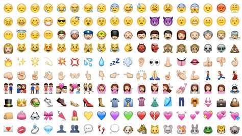emojis for iphone emojis explained redbrick of birmingham