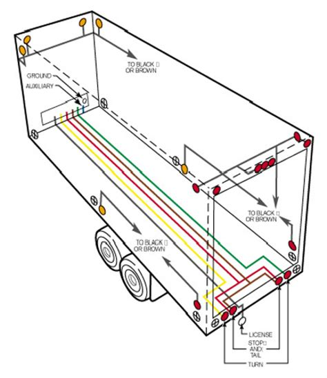 similiar semi trailer electrical wiring keywords wire trailer wiring diagram further semi 7 way trailer plug wiring