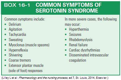 The 25+ Best Serotonin Syndrome Ideas On Pinterest  Is. Survivor Signs. Vampire Signs. Evil Eye Signs. Gallbladder Attack Signs. Hang Loose Signs Of Stroke. Food Preparation Signs Of Stroke. Occupational Hazard Signs. Shy Signs