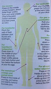 32 Best Images About Pressure Points On Pinterest
