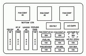 2001 Chevrolet Impala Fuse Box Diagram