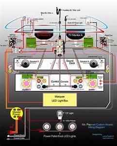 Ms Pac Man Wiring Diagram