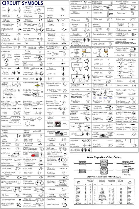 Wiring Diagram Symbols Bookingritzcarlton Info