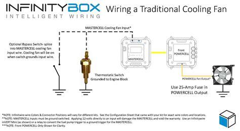 Wiring Cooling Fan Infinitybox