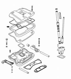 Harley Evo Engine Torque Specs