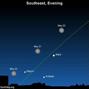 Guide to Mars' opposition on May 22 | Astronomy Essentials ...