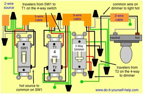 Way Dimmer Switch Wiring Diagram Fuse Box