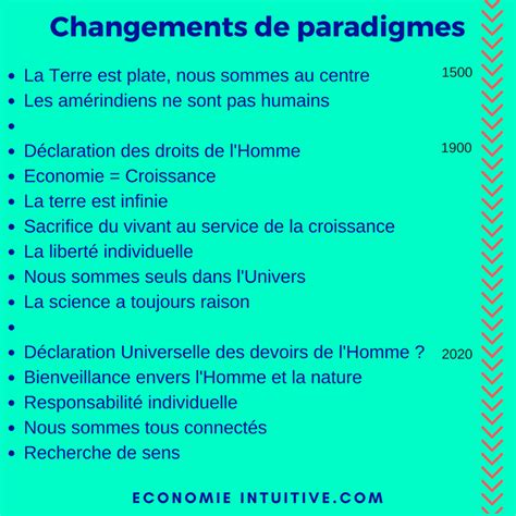 sci changement de si鑒e social transformation archives economie intuitive