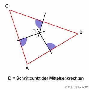 Senkrechte Gerade Berechnen : abstand des schnittpunktes der mittelsenkrechten zu den jeweiligen eckpunkten mathelounge ~ Themetempest.com Abrechnung