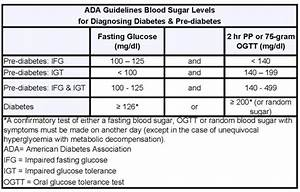 Fasting Sugar Level Chart I Am 55 Years Old With A Fasting Glucose Of 107 And My Pp