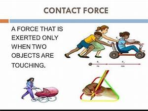 Diagram Of Contact Force