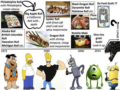 sush evolution dont   jet lag