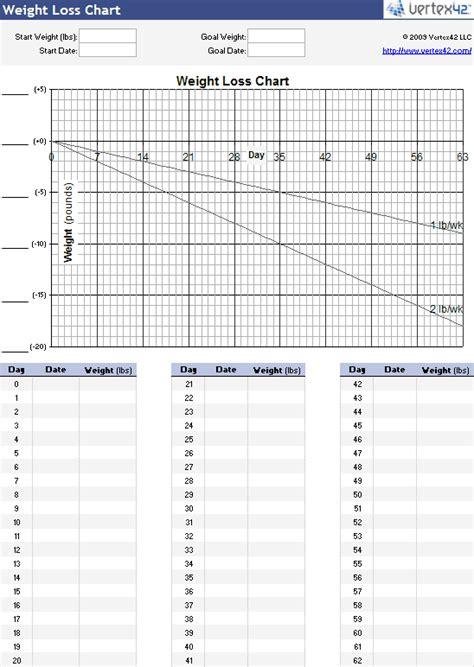 weight loss chart  printable weight loss charts