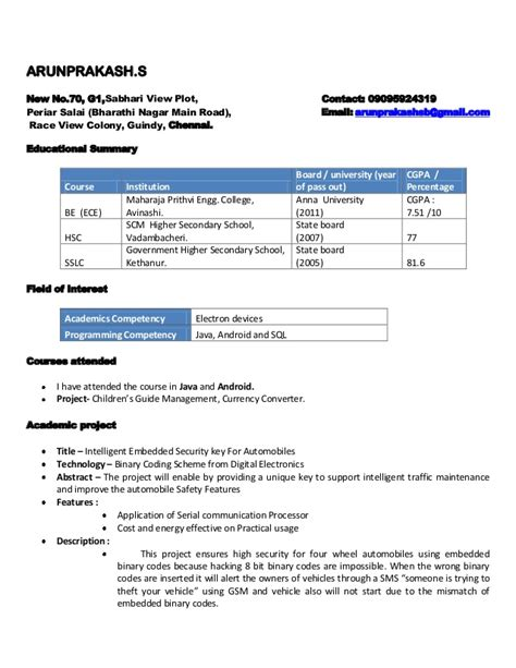 Resume Lengkap Microsoft Word by Resume
