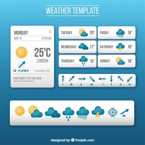 weather forecast template forecast vectors photos and psd files free