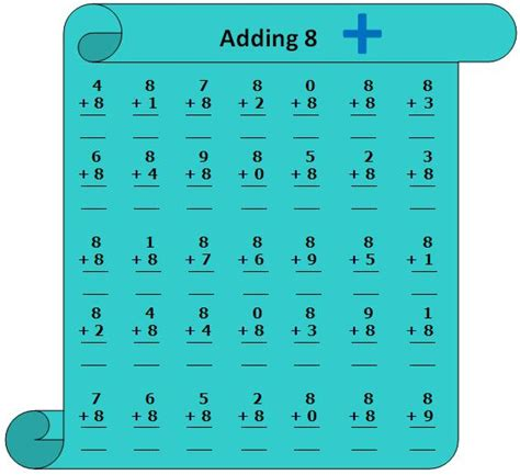 HD wallpapers math worksheets grade 3 multiplication