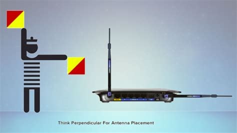 the best way to point your wi fi router antennas perpendicularly