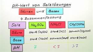 Ph Wert äquivalenzpunkt Berechnen : ph wert von salzl sungen chemie online lernen ~ Themetempest.com Abrechnung