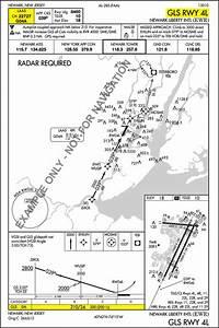 Satellite Navigation Nas Implementation