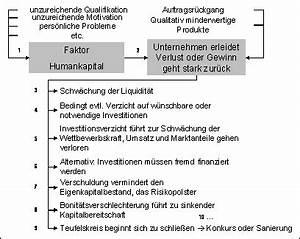 Wertsteigerung Berechnen : stephan m ller wirksamkeit betrieblicher weiterbildung in klein und mittelst ndischen ~ Themetempest.com Abrechnung