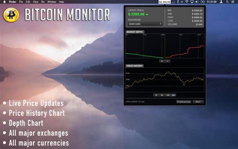 bitcoin monitor dmg cracked  mac