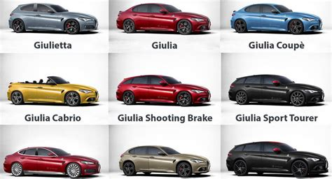 All Alfa Romeo Models by Carscoops Alfa Romeo Concepts Posts