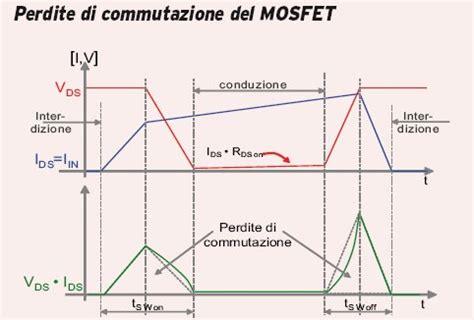 nexans si鑒e social le perdite di commutazione nel mosfet voltimum italia