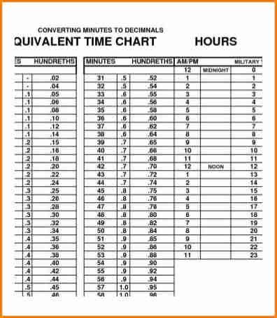 time clock conversion  payroll simple salary slip